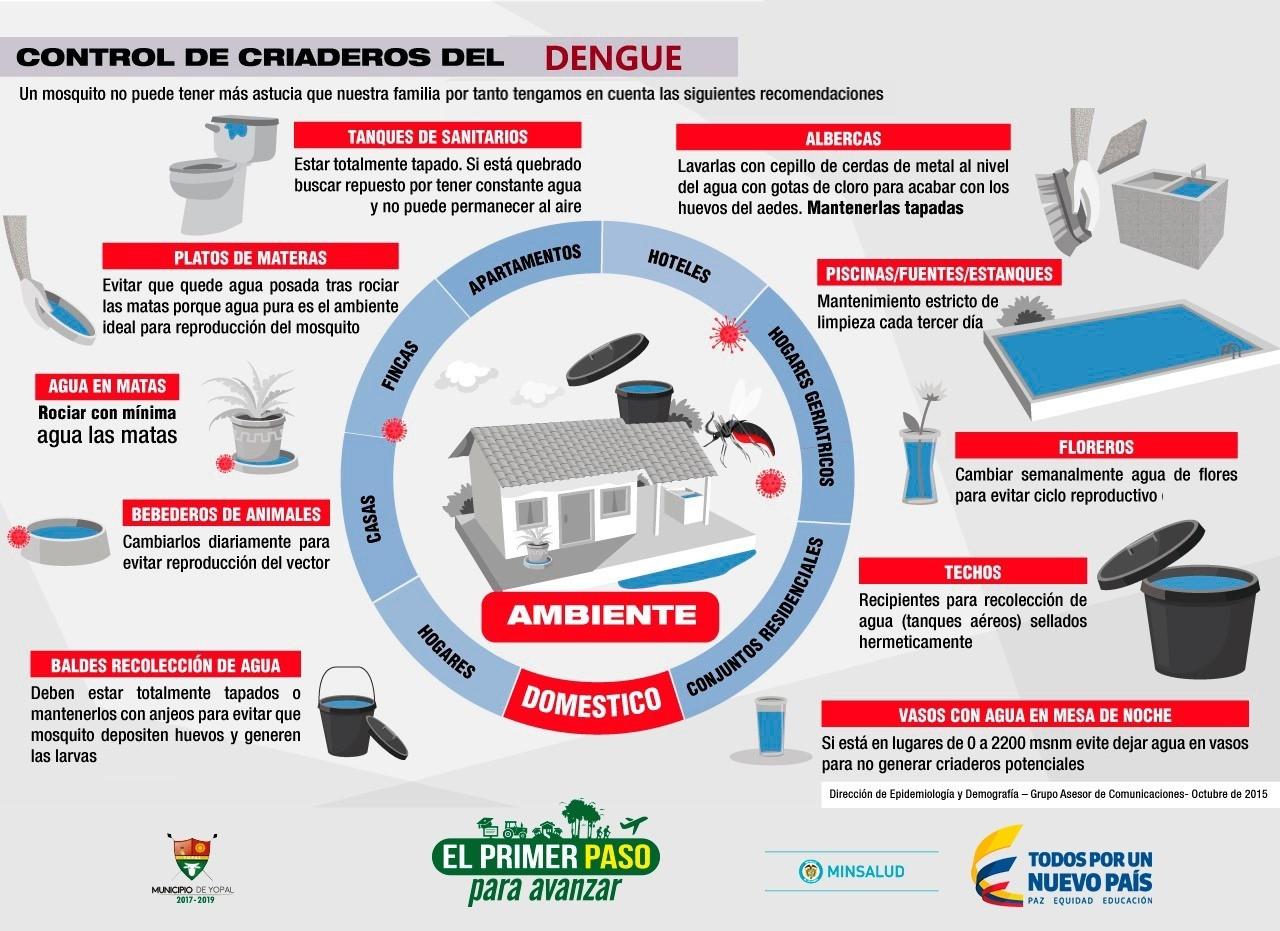 Photo of Secretario de Salud municipal pide a la comunidad estar alerta en la prevención del dengue