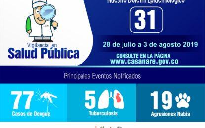 27 casos de violencia intrafamiliar se reportan en Casanare