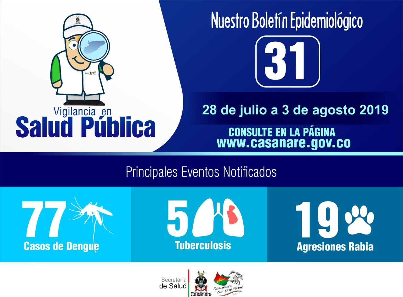 Photo of 27 casos de violencia intrafamiliar se reportan en Casanare