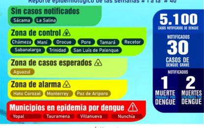 Dengue arroja 5.100 casos en Casanare