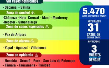 5.470 casos de dengue en Casanare en 2019