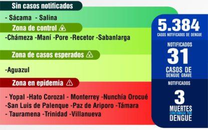 Reporte epidemiológico registra 5.384 casos de dengue en Casanare