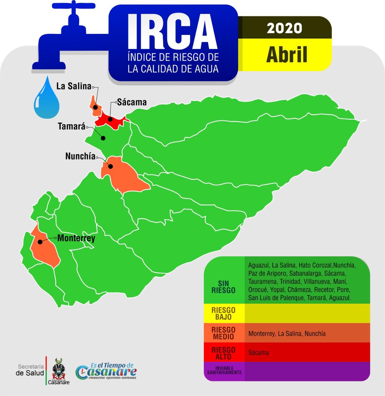 Photo of Secretaría de Salud departamental informa sobre el Índice de Riesgo de la Calidad del Agua en Casanare