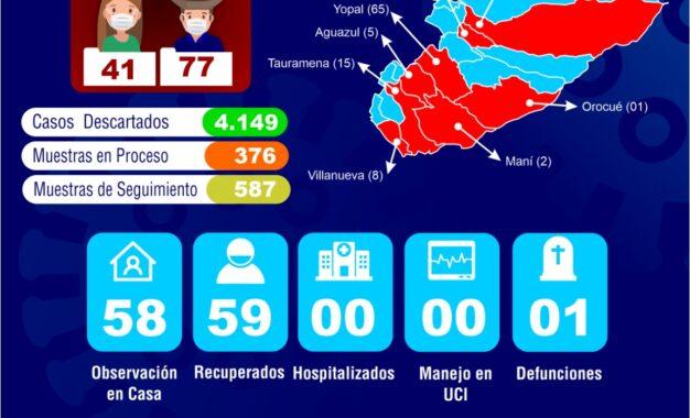 Dos nuevos casos positivos de COVID-19 se presentan en Casanare