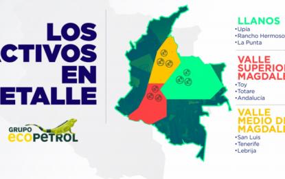 Ecopetrol lanzó su Ronda Campos 2020