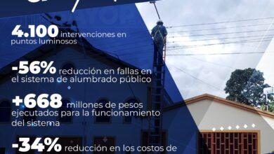 Photo of Empresa de Servicio de Alumbrado Público (SAYOP) hizo balance de su gestión durante este último año