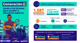 Ecopetrol apoya la educación superior de 26 jóvenes Casanareños a través de 'Generación E' - Noticias de Colombia