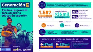 Photo of Ecopetrol apoya la educación superior de 26 jóvenes Casanareños a través de 'Generación E'